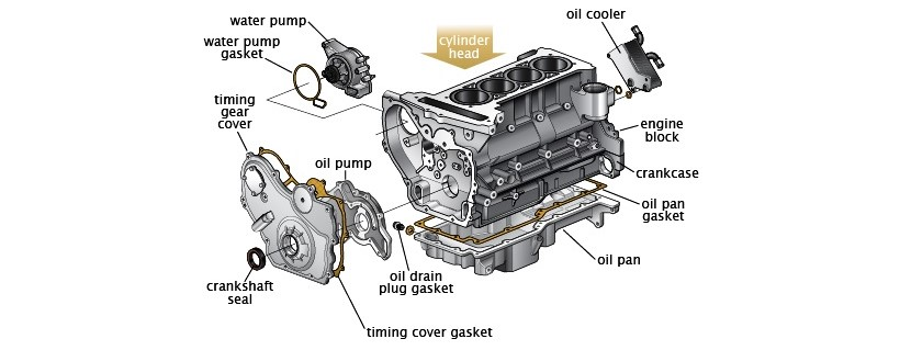 What Causes Ticking Noise in Engine While Running