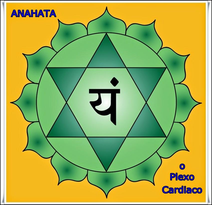 Anahata - El Chakra del Plexo Cardíaco - Cuarto Chakra - Las ...