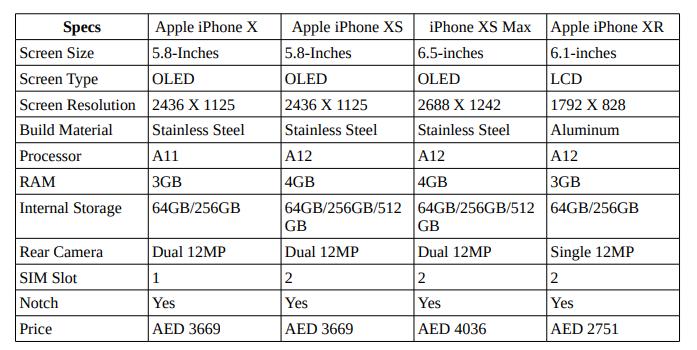 مواصفات ايفون اكس اس ماكس