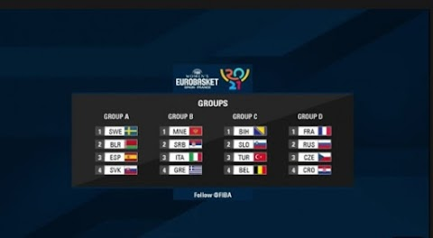 Στον Β' όμιλο με Μαυροβούνιο, Σερβία και Ιταλία  η Εθνική Γυναικών στο Ευρωμπάσκετ 2021- Μασλαρινός: «Ξέραμε ότι θα είχαμε δύσκολη κλήρωση»