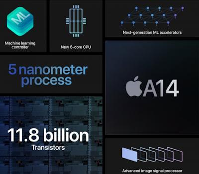 Apple Chipset 5 nanometer