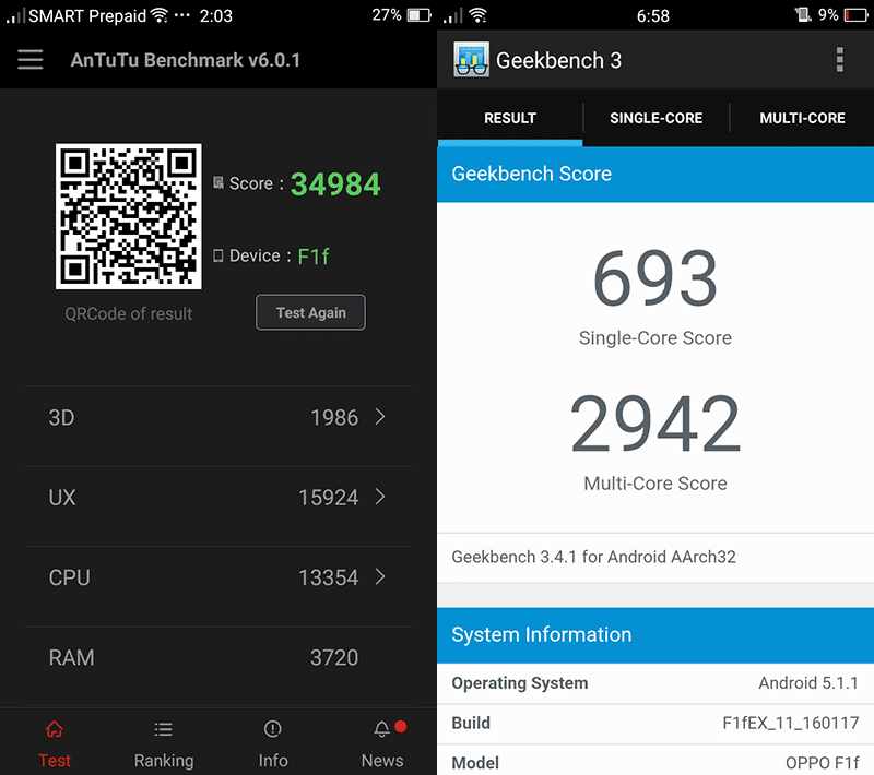 Benchmark scores from antutu and geekbench