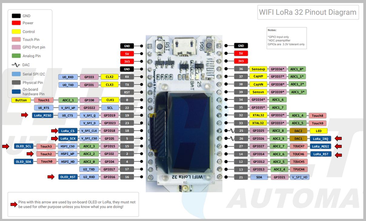 Introdução ao ESP32 WiFi LoRa - Fernando K Tecnologia