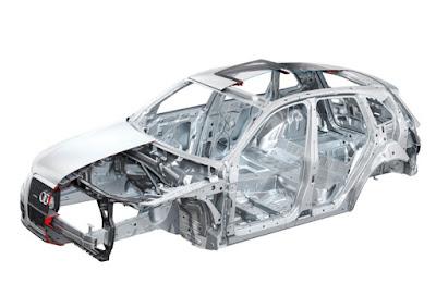 Khung gầm Audi