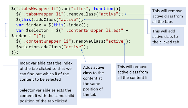 jQuery for the tab click event