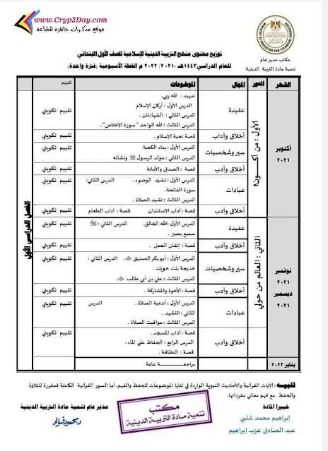 توزيع منهج التربية الاسلامية للصف الاول الابتدائي ترم اول 2022