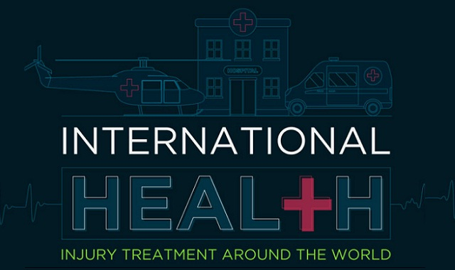 International Health: Injury Treatment Around the World