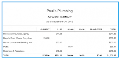 Keep track of bills and expenses By Quickbooks