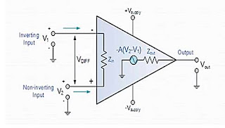 مكبرات العمليات Operational Amplifiers