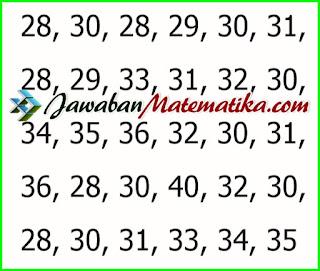 Kunci Jawaban Matematika Kelas 5 Halaman 236