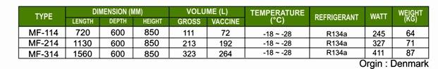 kulkas-vaksin-beku-kap-harga