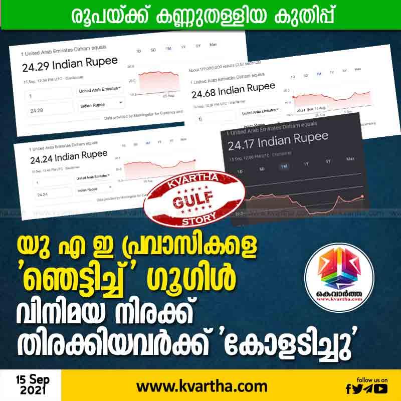 High rate for Indian Rupee between Dirham in google