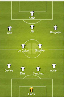 Tottenham Expected Line Up