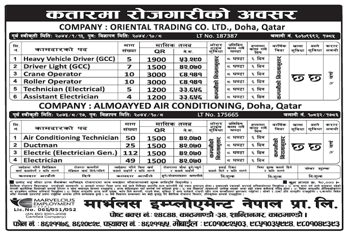 Jobs in Qatar for Nepali, Salary Rs 84,141