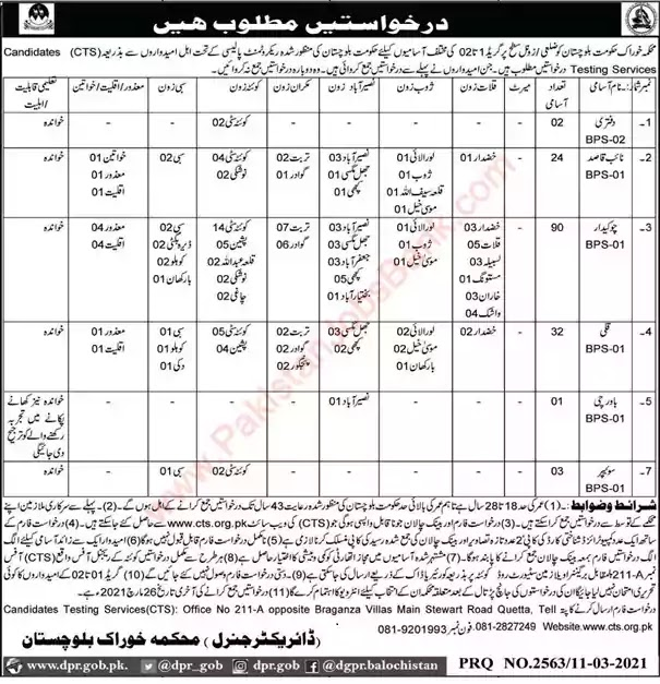 Food Department Jobs 2021 - Food Department Balochistan Jobs 2021 - Balochistan Food Department Jobs 2021 - Download Application and Challan Form - www.cts.org.pk