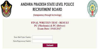 AP PC Mechanics & Drivers Final Written Exam Results 2017