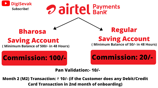 Airtel Payment Bank csp Kaise Khole
