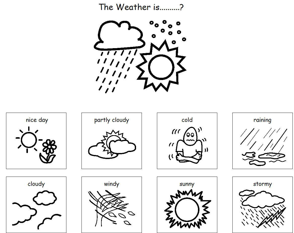 Weather Chart Coloring Page Coloring Pages