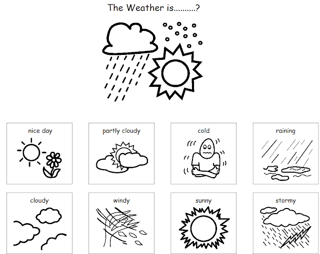 Julia's World Project: What's The Weather?