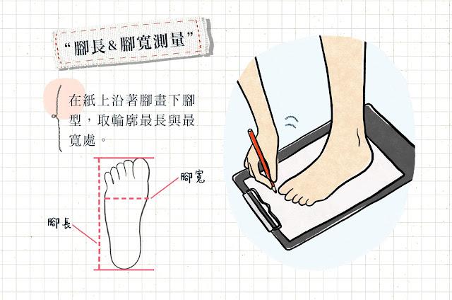 如何測量腳長腳寬