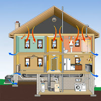 Illustration of home showing air flow and air leaks