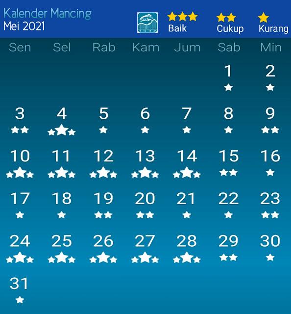 Prediksi Dua: Kalender Mancing Mei 2021 Dengan Fishing and Hunting Solunar Time