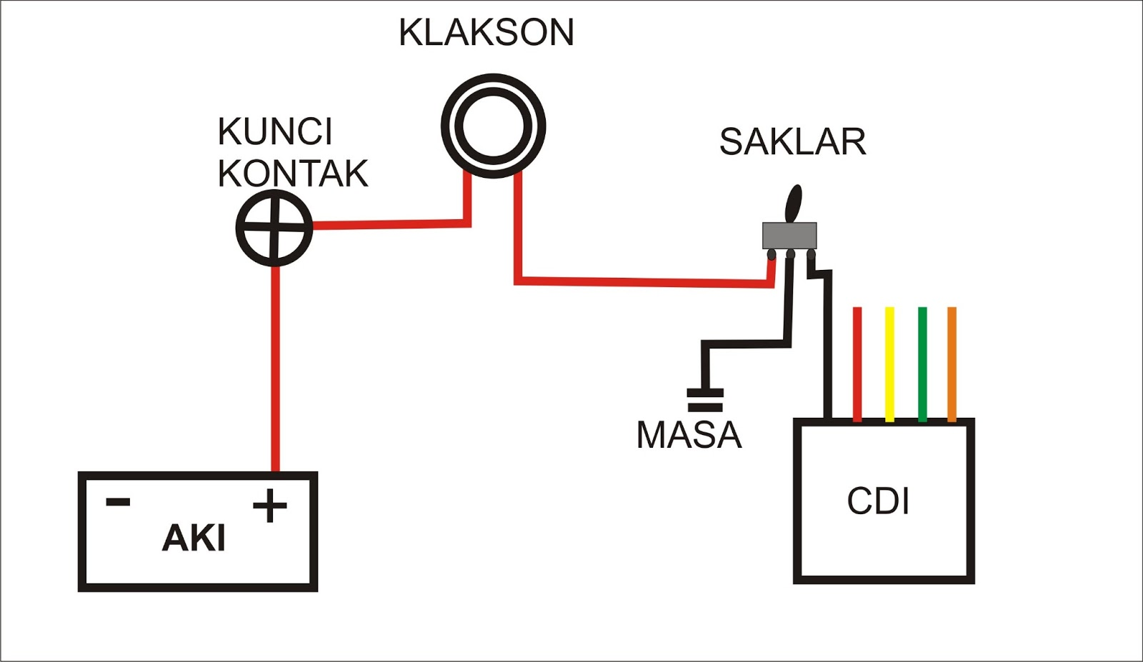 Diagram Wiring Diagram Klakson Full Version Hd Quality