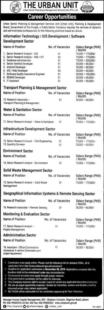 Urban Unit Lahore Jobs 2019