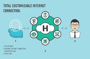 Peranan Internet dalam Berbagai Bidang