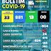 NOVO HORIZONTE-BA: BOLETIM INFORMATIVA SOBRE O CORONAVÍRUS ( 15/12/2020)