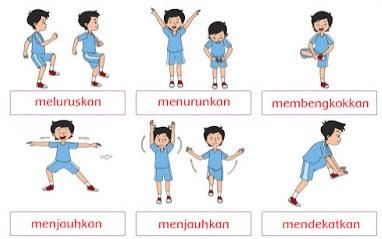 Kunci Jawaban Soal Buku Tematik SD Kelas 5 Tema 1 Halaman 114