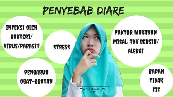 Penyebab sakit diare