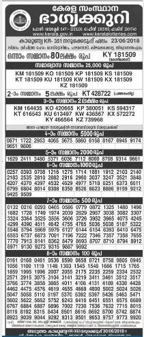 KeralaLotteryResult.net, kerala lottery result 23.6.2018 karunya KR 351  23 june 2018 result, kerala lottery, kl result,  yesterday lottery results, lotteries results, keralalotteries, kerala lottery, keralalotteryresult, kerala lottery result, kerala lottery result live, kerala lottery today, kerala lottery result today, kerala lottery results today, today kerala lottery result, 23 06 2018, 23.06.2018, kerala lottery result 23-06-2018, karunya lottery results, kerala lottery result today karunya, karunya lottery result, kerala lottery result karunya today, kerala lottery karunya today result, karunya kerala lottery result, karunya lottery KR 351 results 23-6-2018, karunya lottery KR 351, live karunya lottery KR-351, karunya lottery, 23/6/2018 kerala lottery today result karunya, 23/06/2018 karunya lottery KR-351, today karunya lottery result, karunya lottery today result, karunya lottery results today, today kerala lottery result karunya, kerala lottery results today karunya, karunya lottery today, today lottery result karunya, karunya lottery result today, kerala lottery result live, kerala lottery bumper result, kerala lottery result yesterday, kerala lottery result today, kerala online lottery results, kerala lottery draw, kerala lottery results, kerala state lottery today, kerala lottare, kerala lottery result, lottery today, kerala lottery today draw result