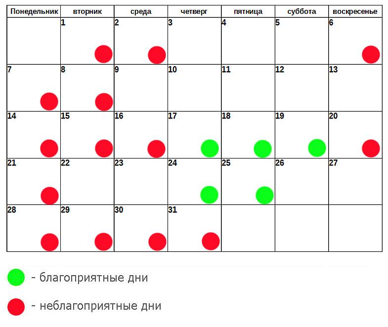 Лунный календарь пирсинга и прокалывания ушей август 2017
