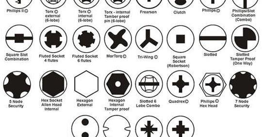 관리안하는 블로그: 나사 홈의 종류 (Screw Head Type)