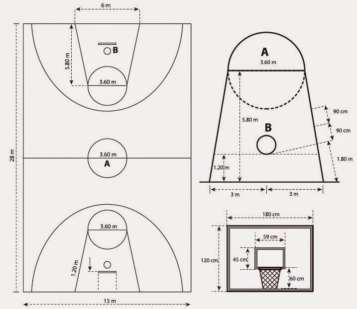 ukuran bola basket untuk putra dan putri