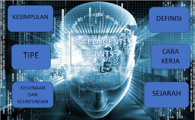 Pengertian intelligent agent