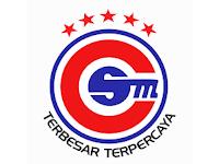 Lowongan Kerja Bulan Oktober 2019 di PT Cahaya Sakti Chandra Motor - Penempatan Sesuai Kebutuhan