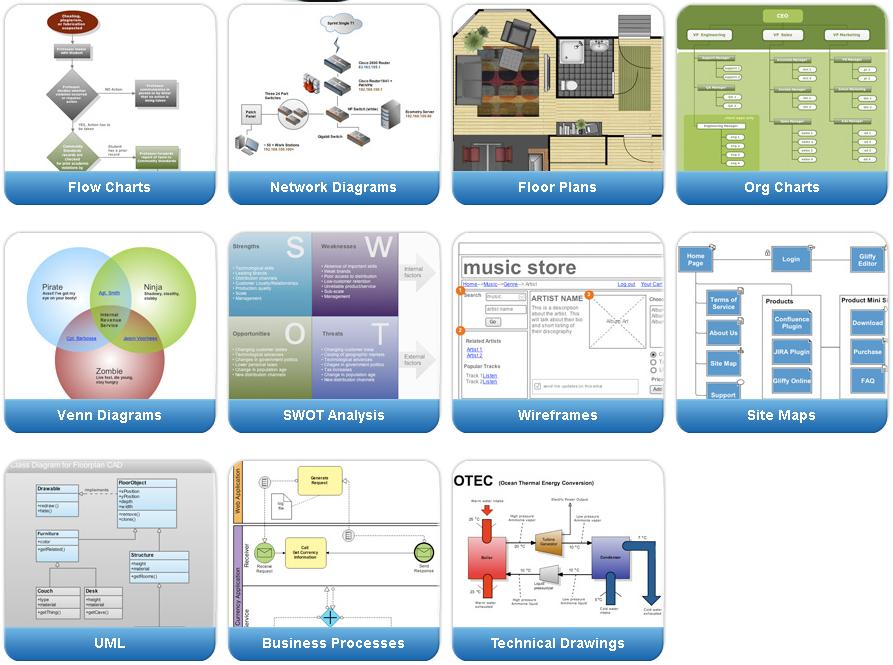 Informtica gliffy diagrams editor de diagramas online gliffy diagrams editor de diagramas online ccuart Images