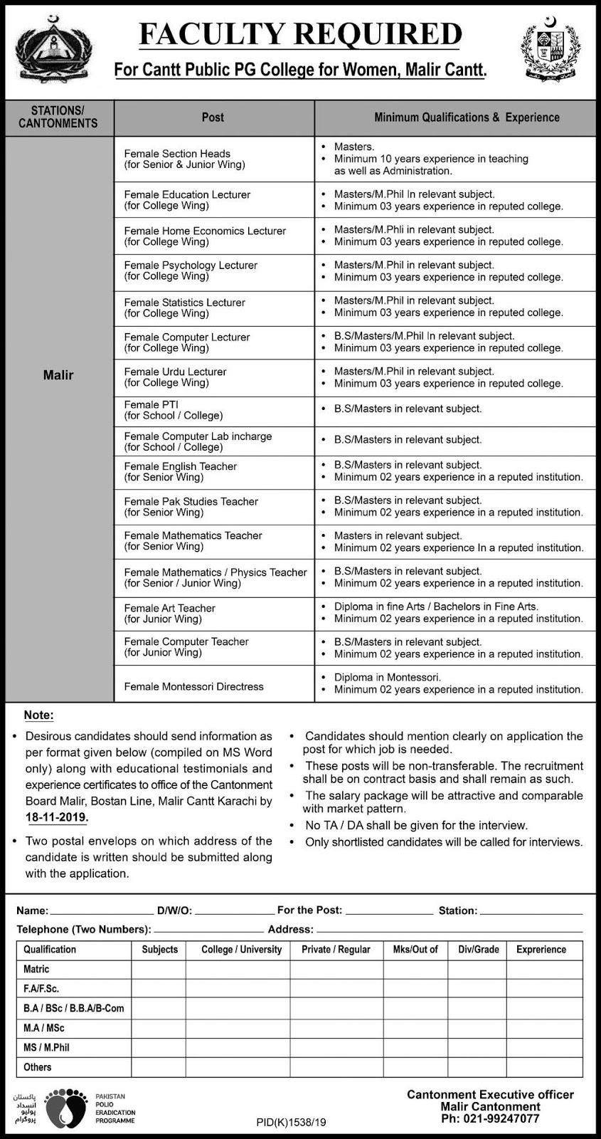 College for Women Karachi Latest Jobs 2019
