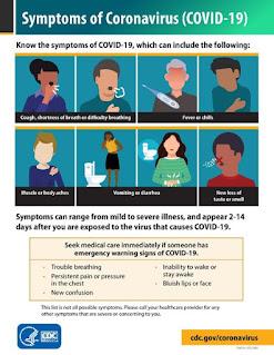 https://commons.wikimedia.org/wiki/File:Symptoms_of_COVID-19_(English).pdf