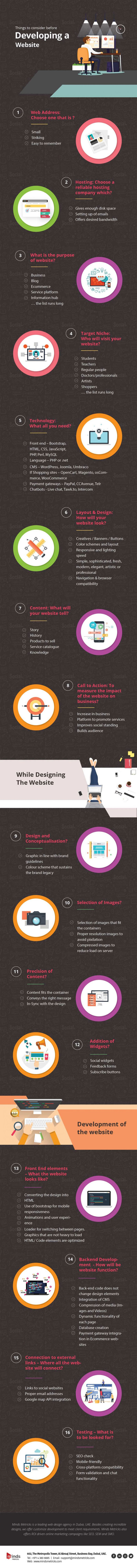 Things to consider when web site development #infographic