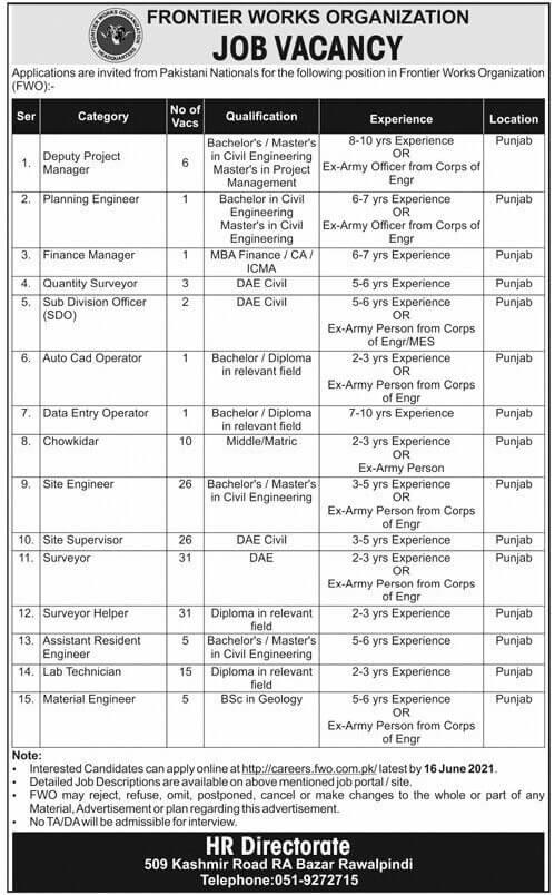 Frontier Works Organization (FWO) Jobs 2021 in Pakistan - FWO Jobs 2021