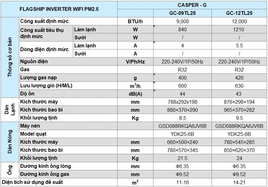 THÔNG SỐ KỸ THUẬT ĐIỀU HÒA CASPER 9000BTU INVERTER 1 CHIỀU GC-09TL25