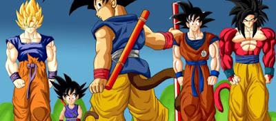 Transformações de Goku