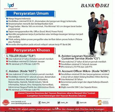 LOWONGAN BANK DKI 2020