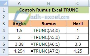 rumus TRUNC dalam Excel