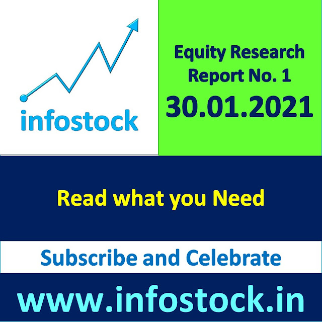 Fundamental Research of Indian Stock Market