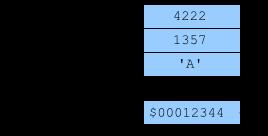 Упрощённая версия предыдущей диаграммы