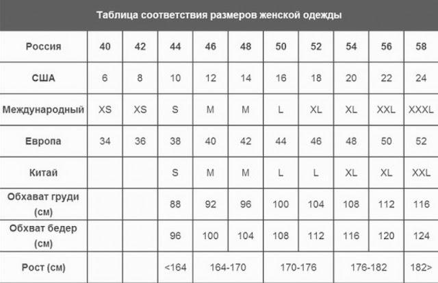 Таблица типовых размеров для женщин. Nadia Himdiat